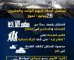 عدوان غزة 2014.. تسلسل أحداث اليوم الواحد والعشرين