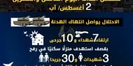عدوان غزة 2014.. تسلسل أحداث اليوم الخامس والعشرين