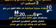 عدوان غزة 2014.. تسلسل أحداث اليوم السادس والعشرين