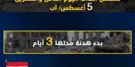 عدوان غزة 2014.. تسلسل أحداث اليوم الثامن والعشرين