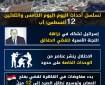 عدوان غزة 2014.. تسلسل أحداث اليوم الخامس والثلاثين