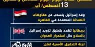 عدوان غزة 2014.. تسلسل أحداث اليوم السادس والثلاثين