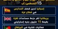 عدوان غزة 2014.. تسلسل أحداث اليوم الثامن والثلاثين