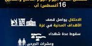 عدوان غزة 2014.. تسلسل أحداث اليوم التاسع والثلاثين