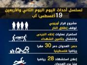 عدوان غزة 2014.. تسلسل أحداث اليوم الثاني والأربعين