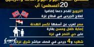 عدوان غزة 2014.. تسلسل أحداث اليوم الثالث والأربعين