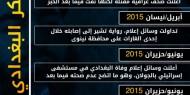 """""""البغدادي"""".. إعلان مقتله للمرة الـ9"""
