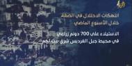 انتهاكات الاحتلال في الضفة الفلسطينية خلال الأسبوع الماضي
