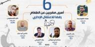 تحذيرات فلسطينية من تدهور صحة 7 أسرى مضربين عن الطعام